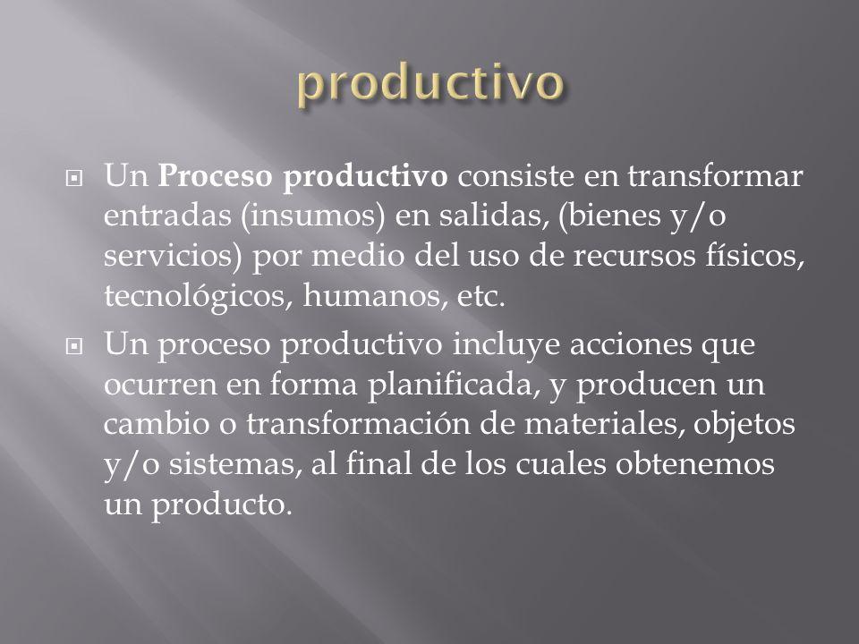 Un Proceso productivo consiste en transformar entradas (insumos) en salidas, (bienes y/o servicios) por medio del uso de recursos físicos, tecnológicos, humanos, etc.