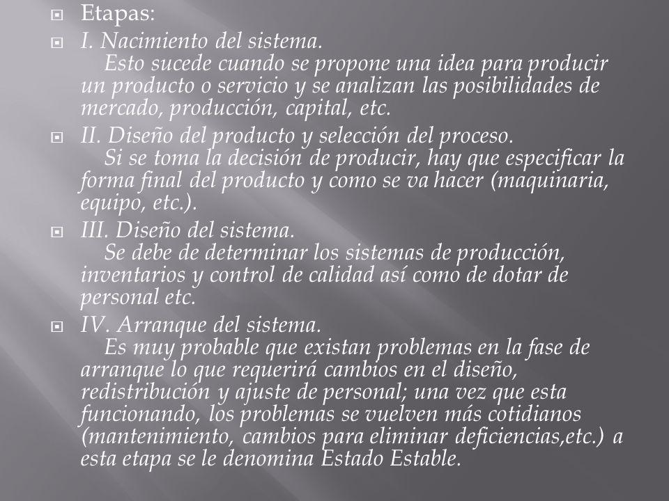 Etapas: I. Nacimiento del sistema. Esto sucede cuando se propone una idea para producir un producto o servicio y se analizan las posibilidades de merc