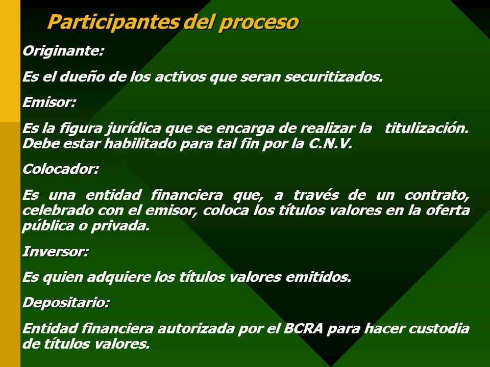 Participantes del proceso Originante: Es el dueño de los activos que seran securitizados.Emisor: Es la figura jurídica que se encarga de realizar la t