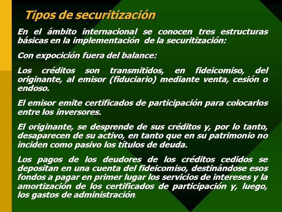 Tipos de securitización En el ámbito internacional se conocen tres estructuras básicas en la implementación de la securitización: Con expocición fuera