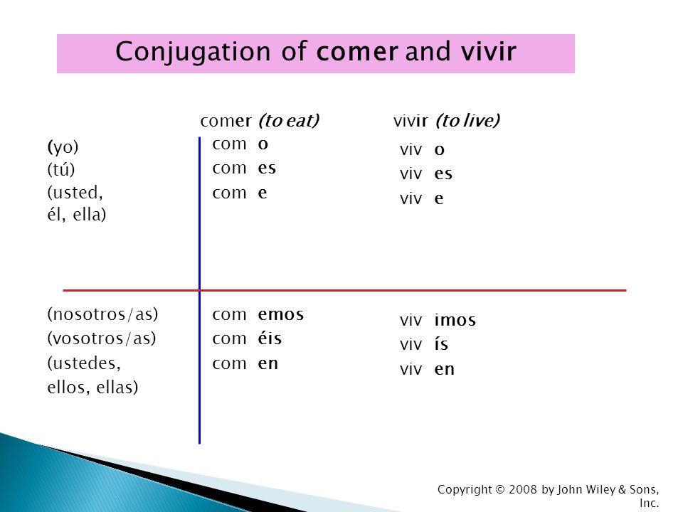 Conjugation of comer and vivir Copyright © 2008 by John Wiley & Sons, Inc. (yo) (tú) (usted, él, ella) (nosotros/as) (vosotros/as) (ustedes, ellos, el