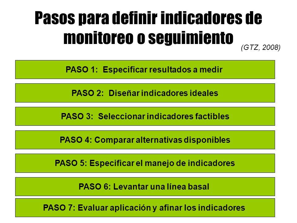 Pasos para definir indicadores de monitoreo o seguimiento PASO 1: Especificar resultados a medir PASO 2: Diseñar indicadores ideales PASO 3: Seleccion