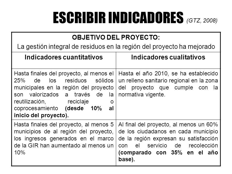 ESCRIBIR INDICADORES OBJETIVO DEL PROYECTO: La gestión integral de residuos en la región del proyecto ha mejorado Indicadores cuantitativosIndicadores