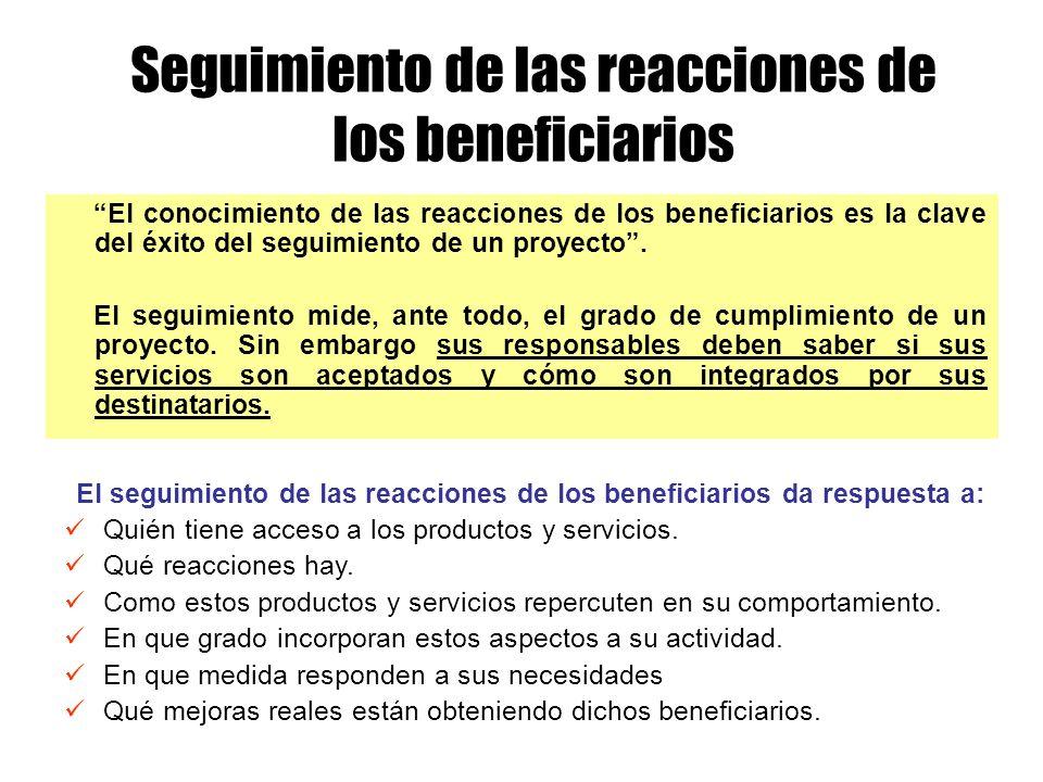 El seguimiento de las reacciones de los beneficiarios da respuesta a: Quién tiene acceso a los productos y servicios. Qué reacciones hay. Como estos p