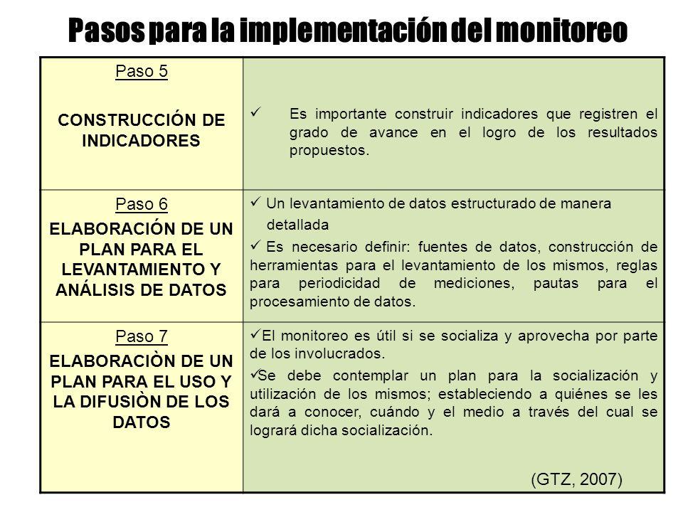 Pasos para la implementación del monitoreo Paso 5 CONSTRUCCIÓN DE INDICADORES Es importante construir indicadores que registren el grado de avance en