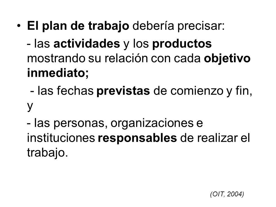 El plan de trabajo debería precisar: - las actividades y los productos mostrando su relación con cada objetivo inmediato; - las fechas previstas de co