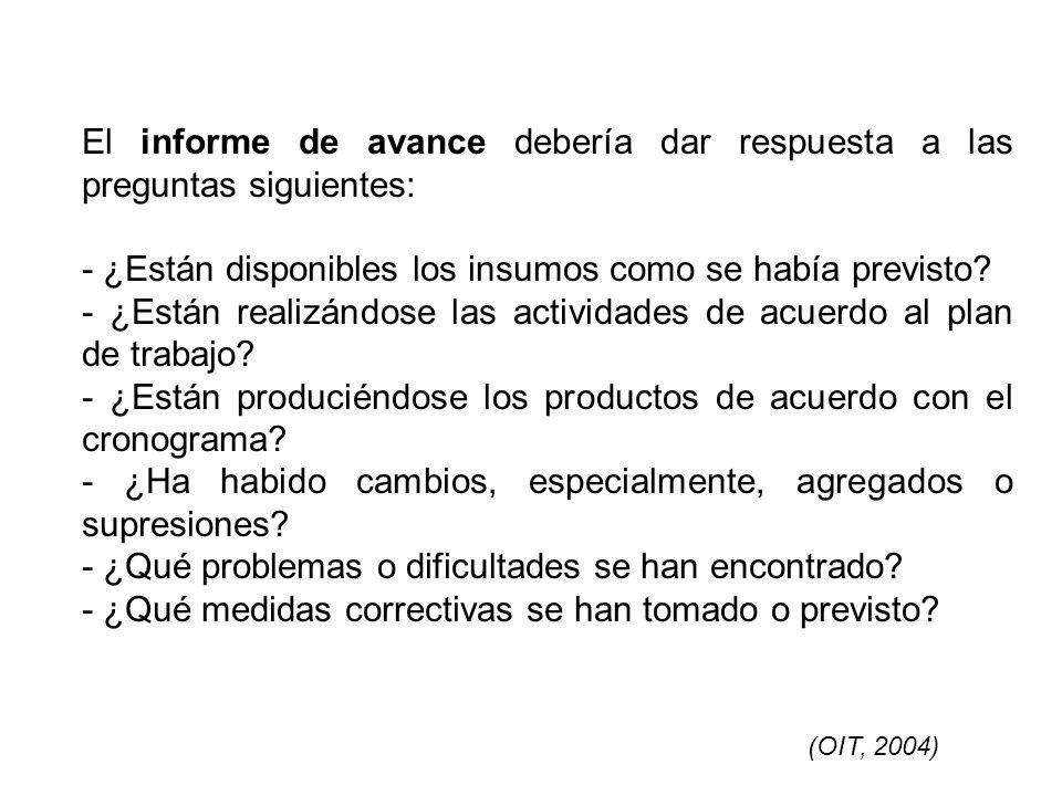 El informe de avance debería dar respuesta a las preguntas siguientes: - ¿Están disponibles los insumos como se había previsto? - ¿Están realizándose