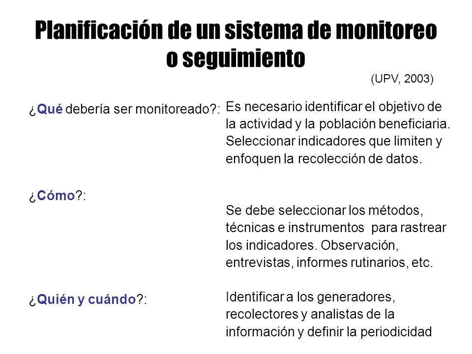 Planificación de un sistema de monitoreo o seguimiento ¿Qué debería ser monitoreado?: ¿Cómo?: ¿Quién y cuándo?: Es necesario identificar el objetivo d