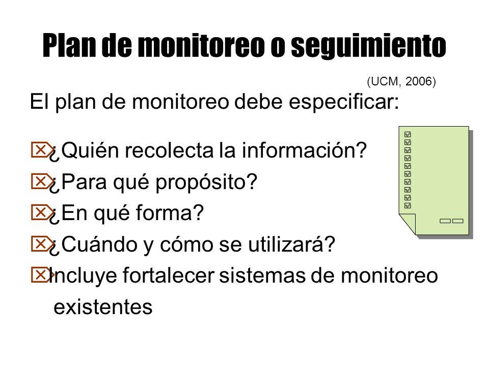 Plan de monitoreo o seguimiento El plan de monitoreo debe especificar: ¿Quién recolecta la información? ¿Para qué propósito? ¿En qué forma? ¿Cuándo y