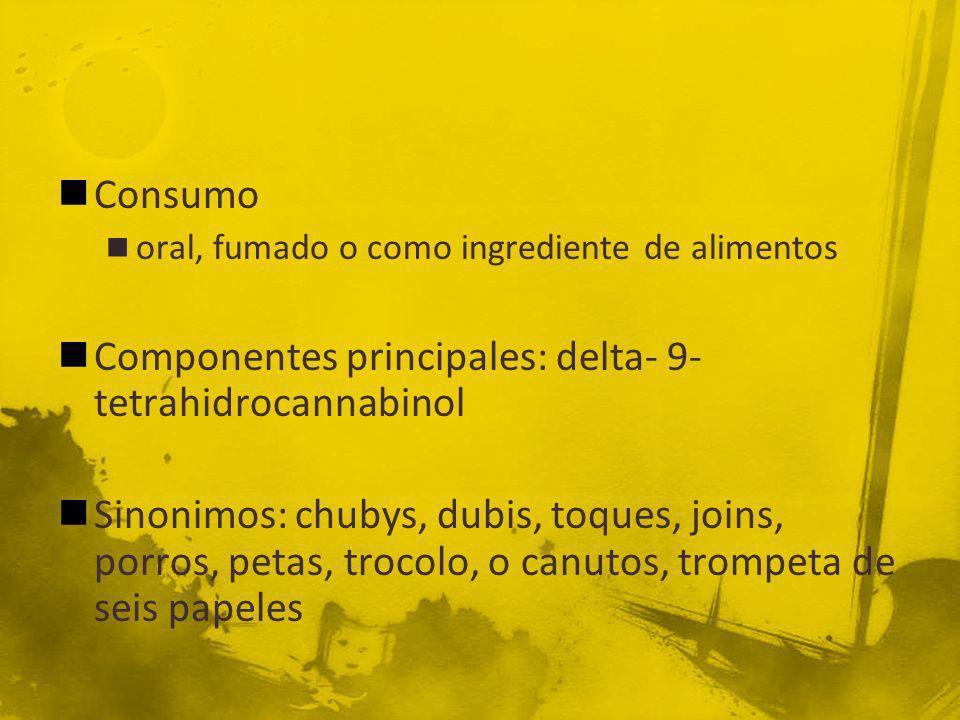 Consumo oral, fumado o como ingrediente de alimentos Componentes principales: delta- 9- tetrahidrocannabinol Sinonimos: chubys, dubis, toques, joins,