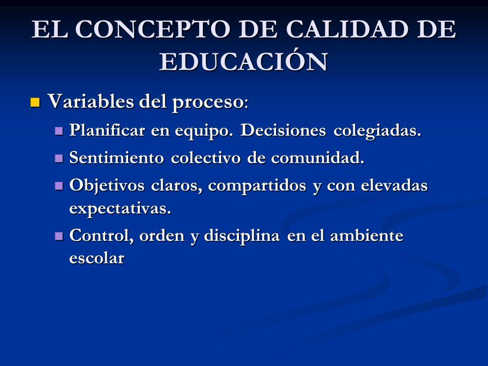 EL CONCEPTO DE CALIDAD DE EDUCACIÓN Variables del proceso: Variables del proceso: Planificar en equipo. Decisiones colegiadas. Planificar en equipo. D