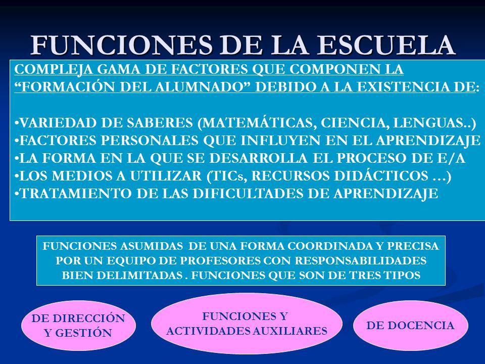 FUNCIONES DE LA ESCUELA COMPLEJA GAMA DE FACTORES QUE COMPONEN LA FORMACIÓN DEL ALUMNADO DEBIDO A LA EXISTENCIA DE: VARIEDAD DE SABERES (MATEMÁTICAS,