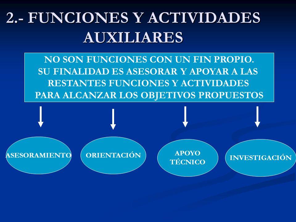 2.- FUNCIONES Y ACTIVIDADES AUXILIARES NO SON FUNCIONES CON UN FIN PROPIO. SU FINALIDAD ES ASESORAR Y APOYAR A LAS RESTANTES FUNCIONES Y ACTIVIDADES P