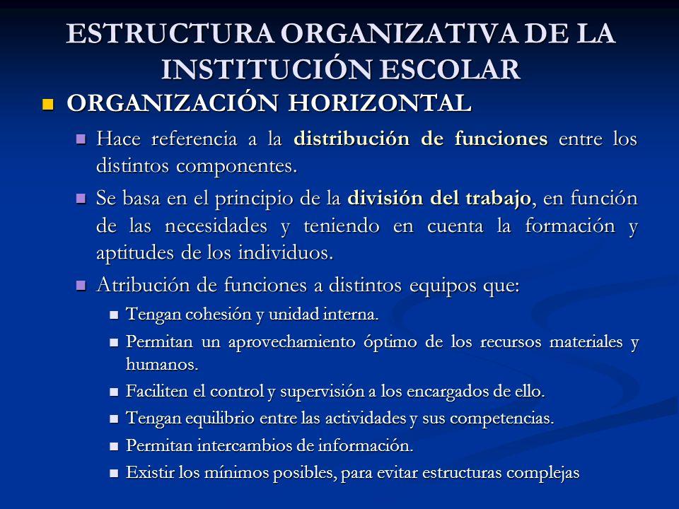 ESTRUCTURA ORGANIZATIVA DE LA INSTITUCIÓN ESCOLAR ORGANIZACIÓN HORIZONTAL ORGANIZACIÓN HORIZONTAL Hace referencia a la distribución de funciones entre