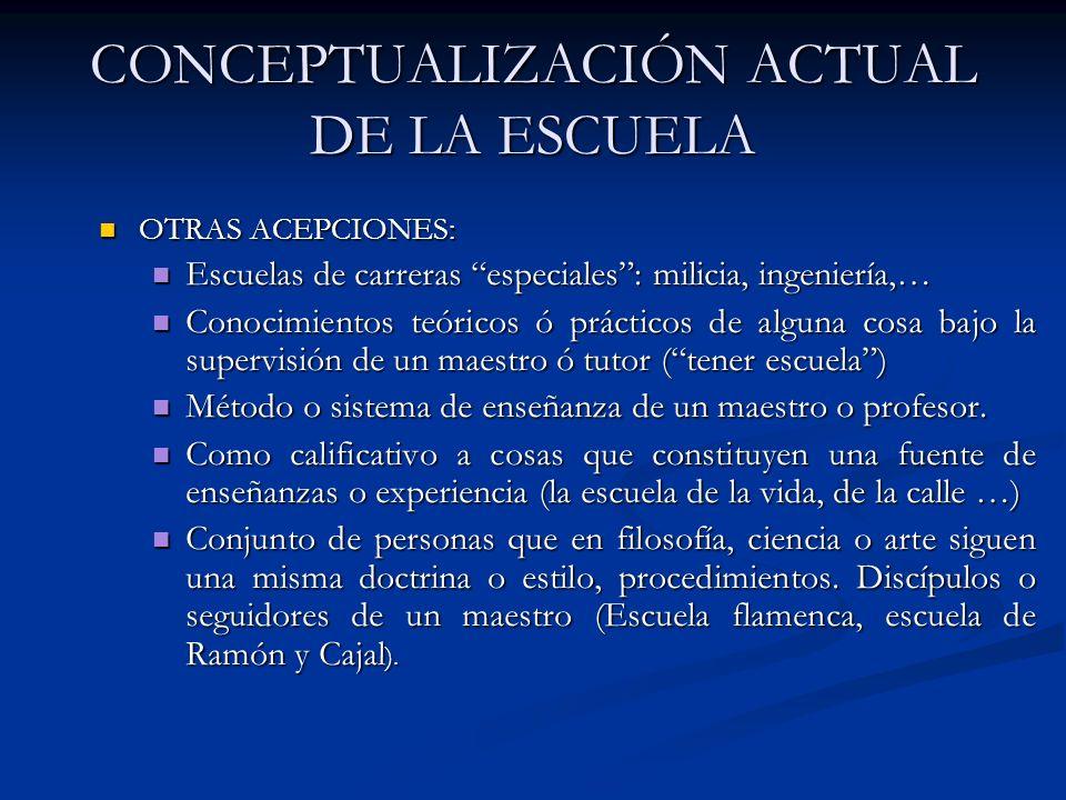 EL CENTRO ESCOLAR DEFINICIÓN CLARA DE LOS OBJETIVOS Y FINES DE LA ESCUELA FORMULA ORGANIZATIVA DELIMITACIÓN DE LAS RESPONSABILIDADES Y FUNCIONES PROPIAS DEL CENTRO ESCOLAR DISEÑO DE LA ESTRUCTURA ORGANIZATIVA QUE PERMITA REALIZAR LAS FUNCIONES PROPIAS DE LA INSTITUCIÓNESCOLAR CON EFICACIA MÁXIMA