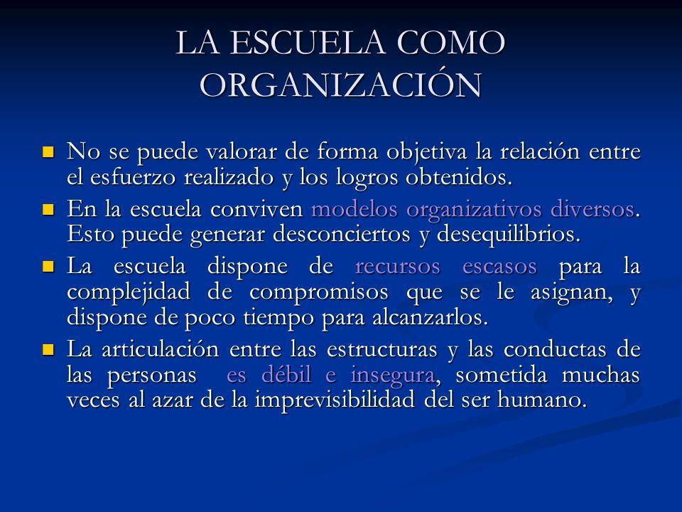 LA ESCUELA COMO ORGANIZACIÓN No se puede valorar de forma objetiva la relación entre el esfuerzo realizado y los logros obtenidos. No se puede valorar