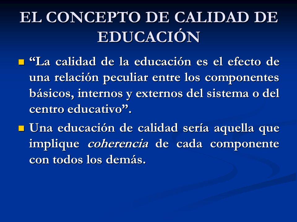 EL CONCEPTO DE CALIDAD DE EDUCACIÓN La calidad de la educación es el efecto de una relación peculiar entre los componentes básicos, internos y externo