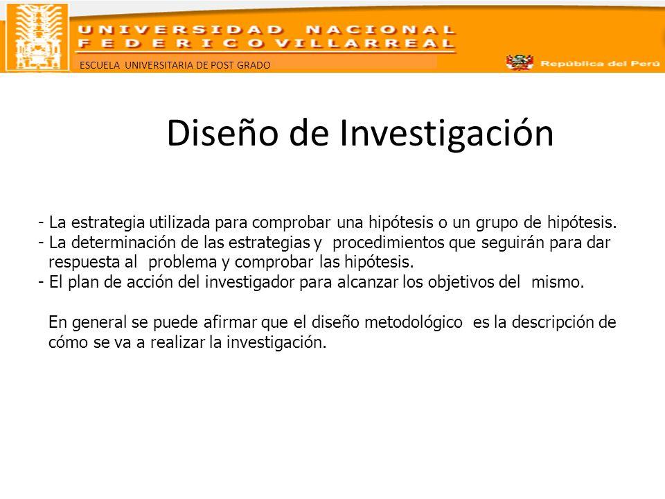 ESCUELA UNIVERSITARIA DE POST GRADO Metodología: La investigación sustantiva tiene dos niveles: descriptiva y explicativa. -investigación descriptiva: