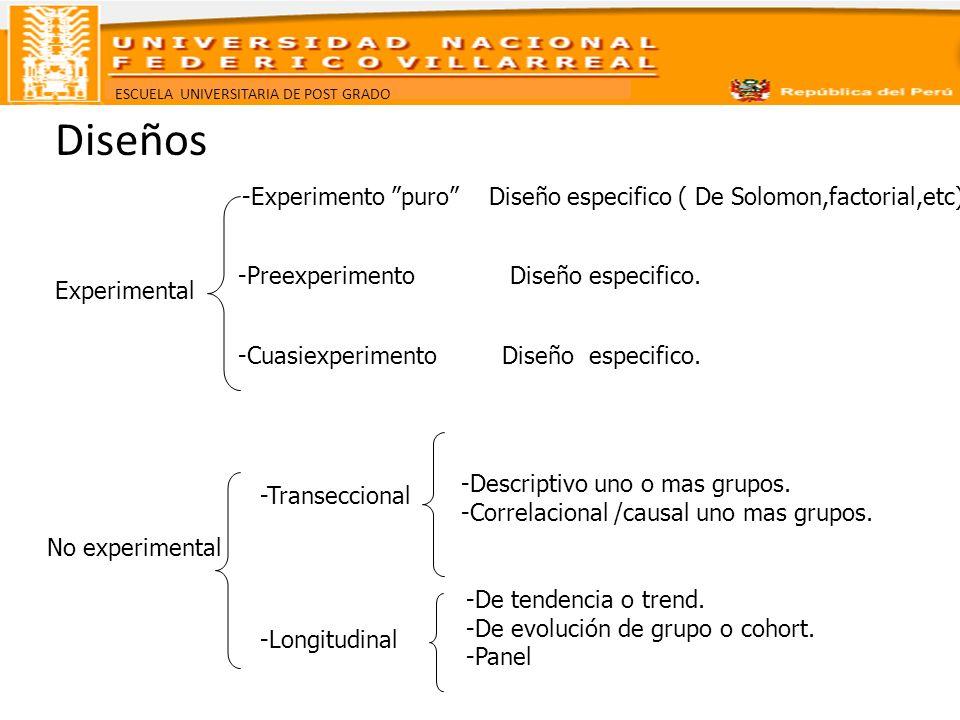 ESCUELA UNIVERSITARIA DE POST GRADO Diseño de Investigación - La estrategia utilizada para comprobar una hipótesis o un grupo de hipótesis. - La deter