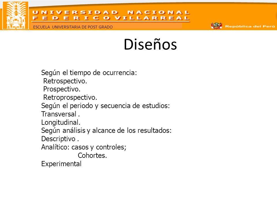 ESCUELA UNIVERSITARIA DE POST GRADO Diseños Experimental No experimental -Experimento puro Diseño especifico ( De Solomon,factorial,etc). -Preexperime