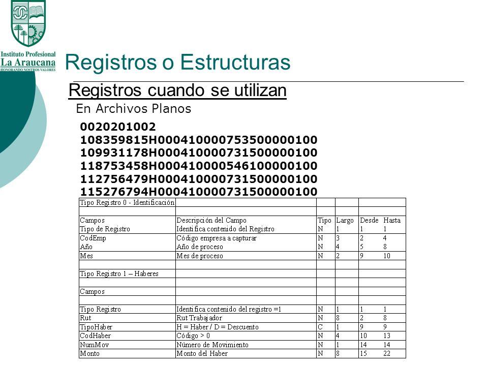 Registros o Estructuras Registros cuando se utilizan En Archivos Planos 0020201002 108359815H000410000753500000100 109931178H000410000731500000100 118753458H000410000546100000100 112756479H000410000731500000100 115276794H000410000731500000100