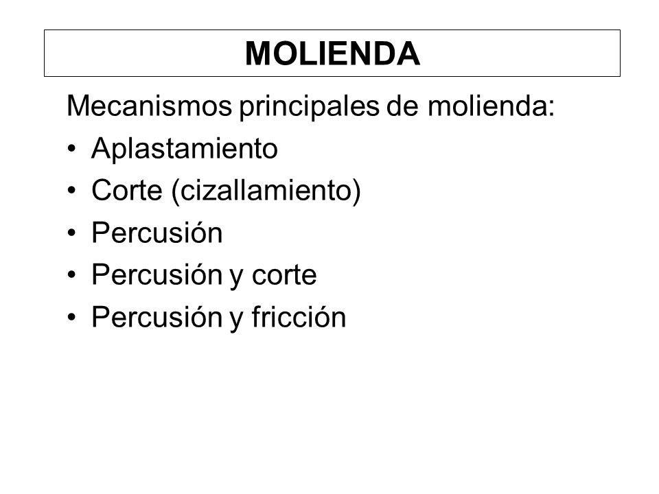 MOLIENDA Mecanismos principales de molienda: Aplastamiento Corte (cizallamiento) Percusión Percusión y corte Percusión y fricción