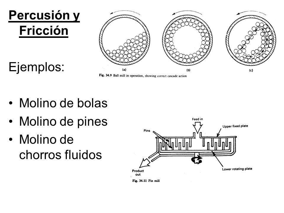 Percusión y Fricción Ejemplos: Molino de bolas Molino de pines Molino de chorros fluidos