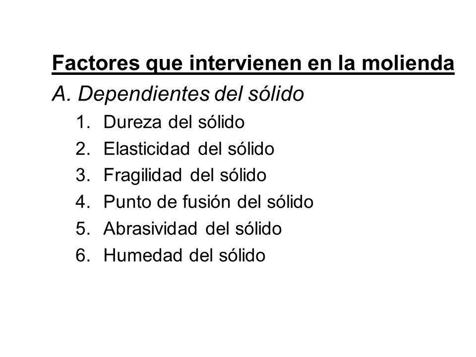 Factores que intervienen en la molienda A. Dependientes del sólido 1.Dureza del sólido 2.Elasticidad del sólido 3.Fragilidad del sólido 4.Punto de fus