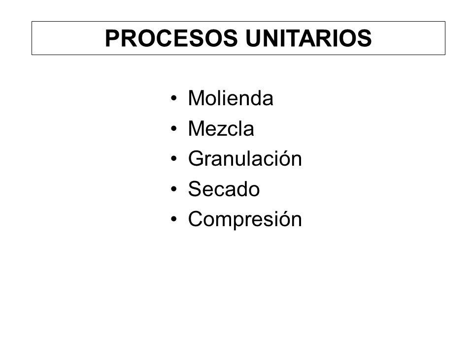 PROCESOS UNITARIOS Molienda Mezcla Granulación Secado Compresión