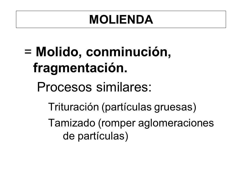 MOLIENDA = Molido, conminución, fragmentación. Procesos similares: Trituración (partículas gruesas) Tamizado (romper aglomeraciones de partículas)