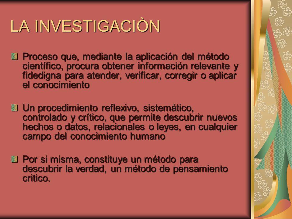 LA INVESTIGACIÒN Proceso que, mediante la aplicación del método científico, procura obtener información relevante y fidedigna para atender, verificar,