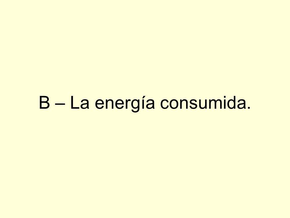 B – La energía consumida.