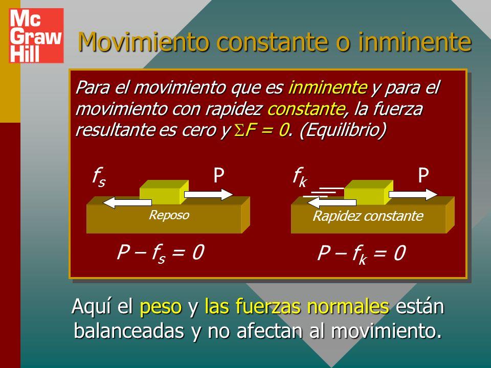 La fuerza de fricción estática En este módulo, cuando se use la siguiente ecuación, se refiere sólo al valor máximo de la fricción estática y se escri