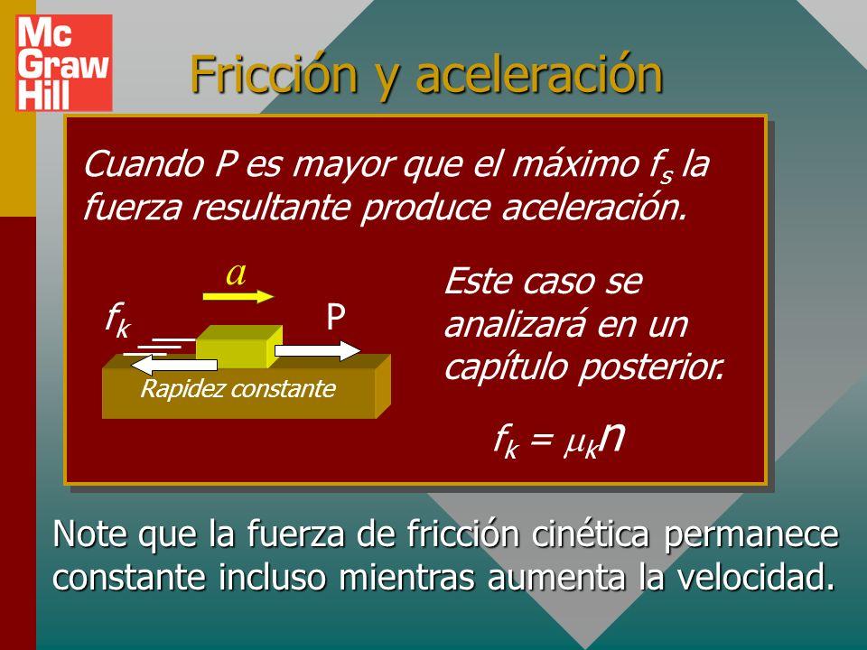 Movimiento constante o inminente Para el movimiento que es inminente y para el movimiento con rapidez constante, la fuerza resultante es cero y F = 0.