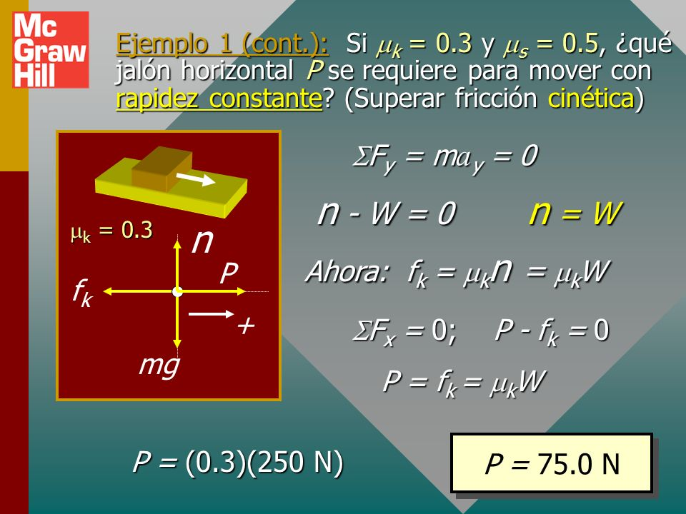 Ejemplo 1 (cont.): s = 0.5, W = 250 N. Encontrar P para superar f s (máx). Ahora se conoce n = 250 N. 7. Para este caso 7. Para este caso: P – f s = 0