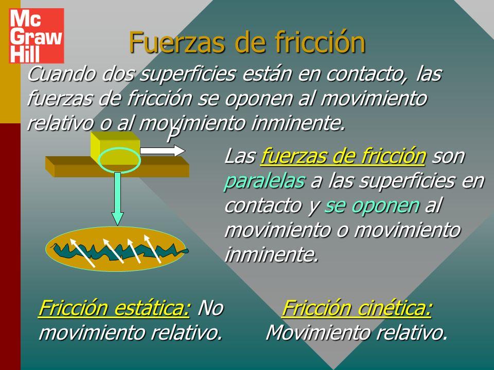 Objetivos: Después de completar este módulo, deberá: Definir y calcular los coeficientes de fricción cinética y estática, y dar la relación de fricció