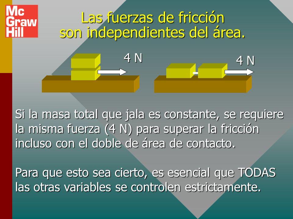 La fuerza normal y el peso La fuerza normal NO siempre es igual al peso.