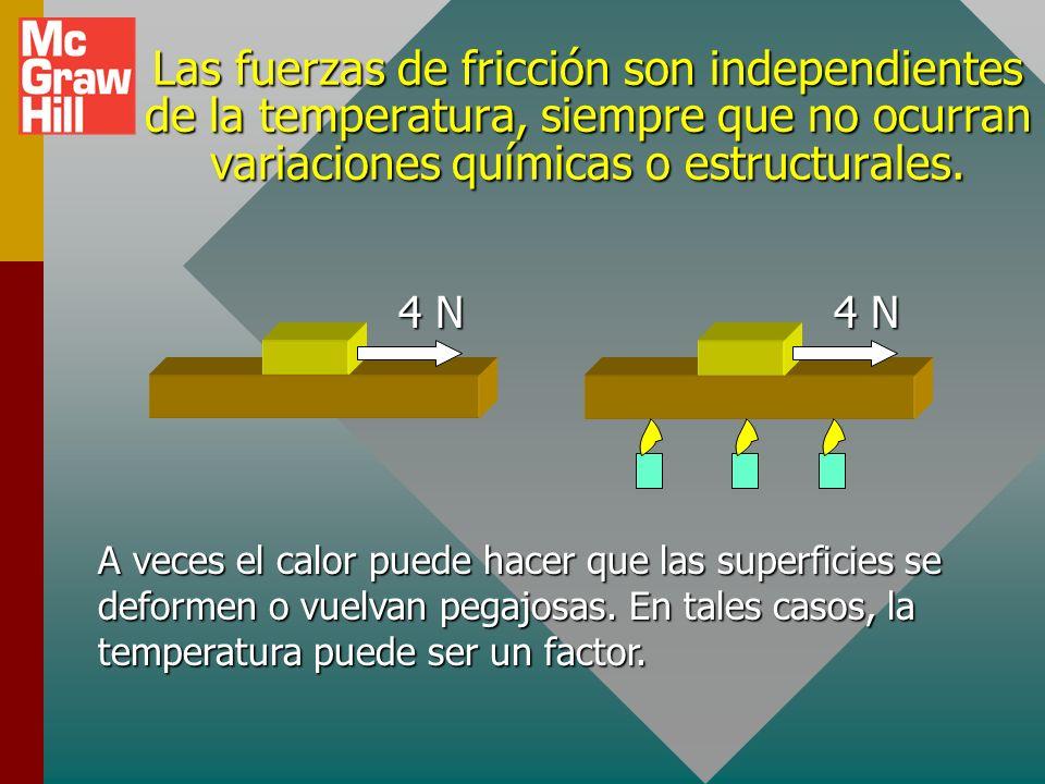 Las fuerzas de fricción son independientes de la temperatura, siempre que no ocurran variaciones químicas o estructurales.