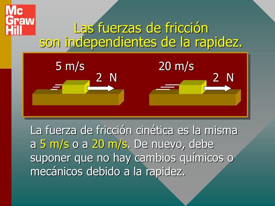 Las fuerzas de fricción son independientes de la temperatura, siempre que no ocurran variaciones químicas o estructurales. 4 N4 N4 N4 N 4 N A veces el