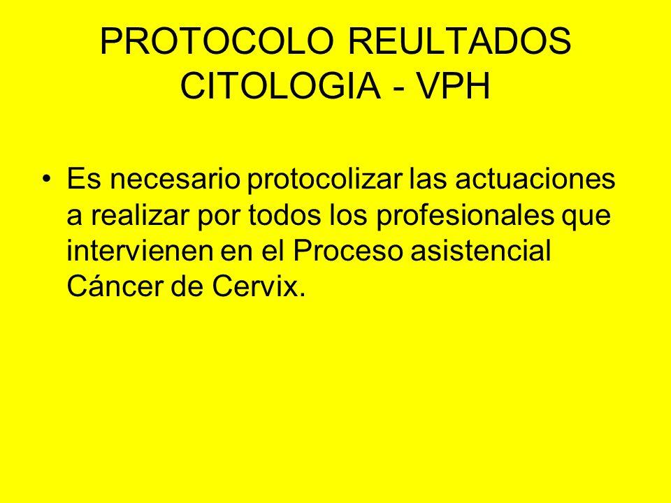 PROTOCOLO REULTADOS CITOLOGIA - VPH Es necesario protocolizar las actuaciones a realizar por todos los profesionales que intervienen en el Proceso asi