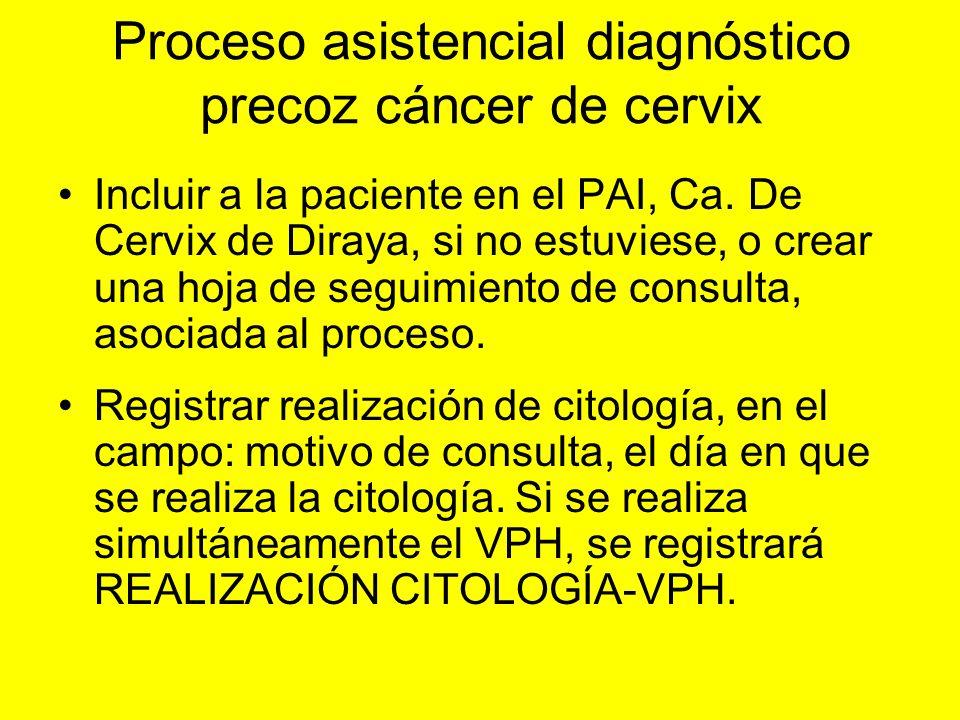 Proceso asistencial diagnóstico precoz cáncer de cervix Incluir a la paciente en el PAI, Ca. De Cervix de Diraya, si no estuviese, o crear una hoja de