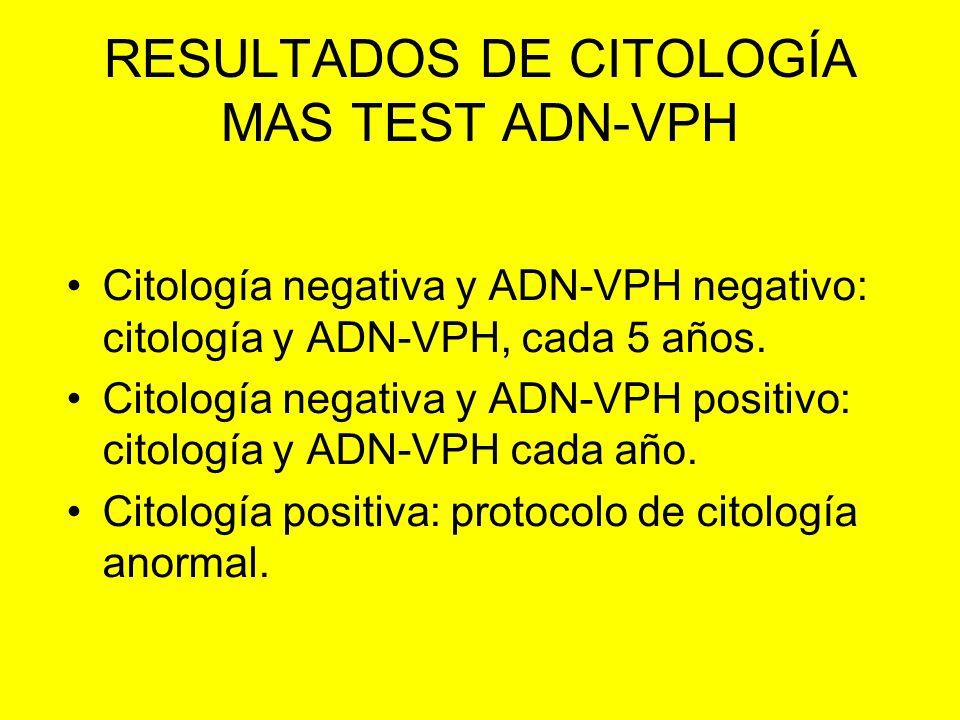 RESULTADOS DE CITOLOGÍA MAS TEST ADN-VPH Citología negativa y ADN-VPH negativo: citología y ADN-VPH, cada 5 años. Citología negativa y ADN-VPH positiv