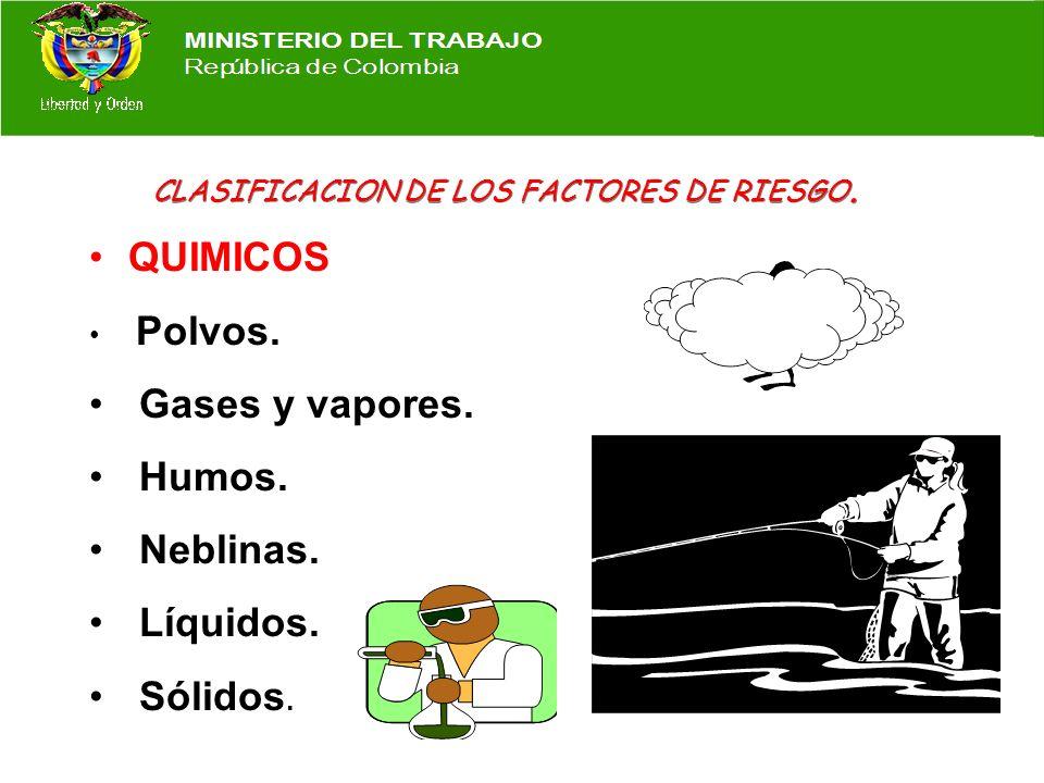 CLASIFICACION DE LOS FACTORES DE RIESGO. RUIDO ILUMINACION TEMPERATURAS EXTREMAS HUMEDAD PRESIONES ANORMALES VIBRACIONESVIBRACIONES FISICOS