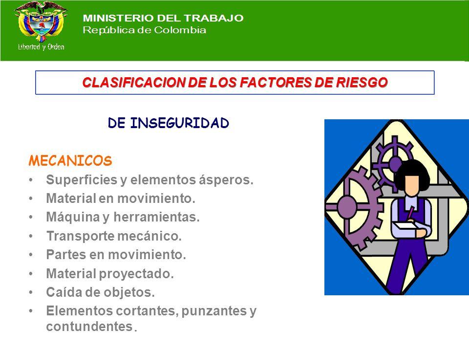 CLASIFICACION DE LOS FACTORES DE RIESGO DE INSEGURIDAD LOCATIVOS ESCALERAS Y BARANDAS. EFECTOS DEL PISO (LISOS, IRREGULARES Y HUMEDOS). TRABAJO EN ALT