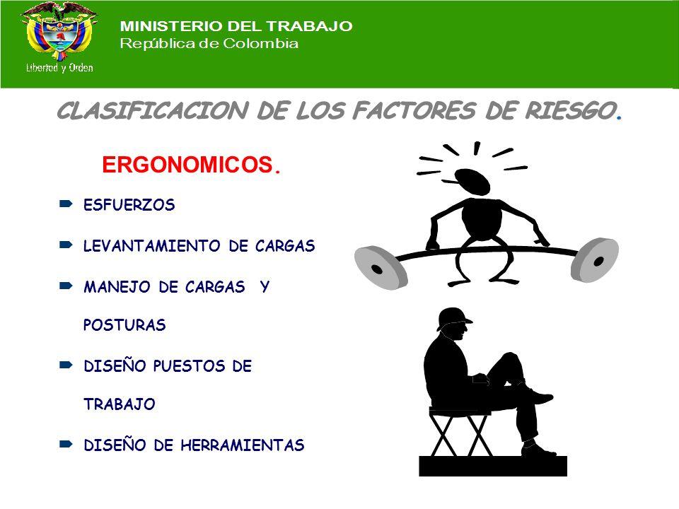 CLASIFICACION DE LOS FACTORES DE RIESGO BIOLÓGICOS HONGOS..VIRUS. BACTERIAS. PLANTAS. ANIMALES