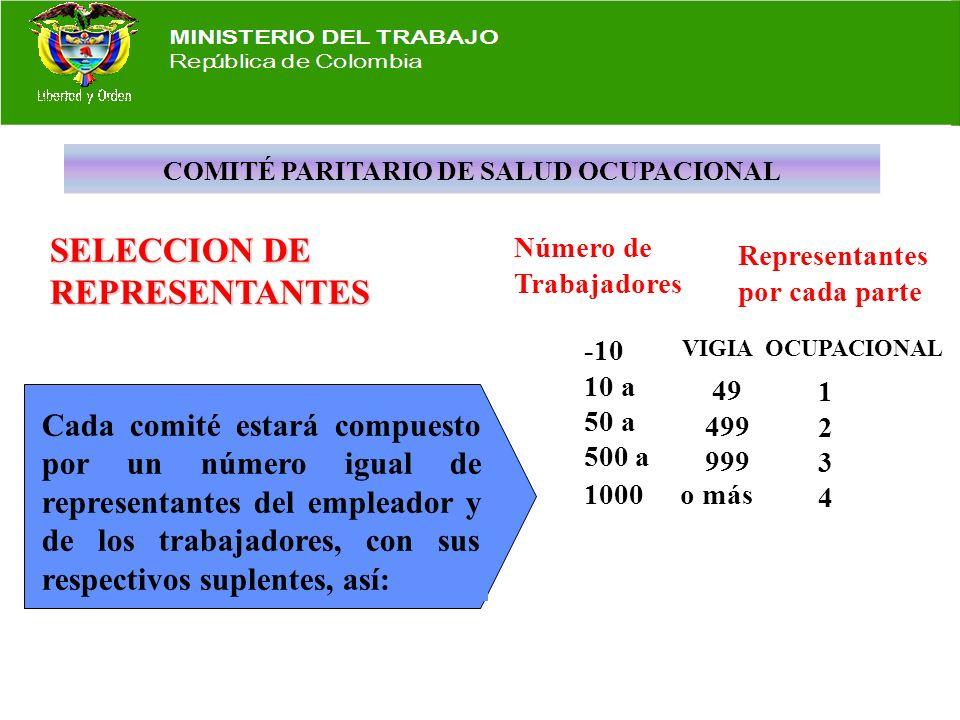 BASE LEGAL YUUT UII RESOLUCION 2013 DE 1986 (JUNIO 6) Por la cual se reglamenta la organización y funcionamiento de los comités de Medicina, Higiene y