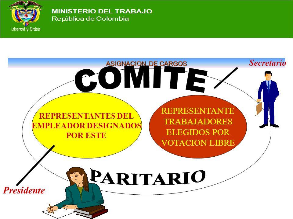 COMITÉ PARITARIO DE SALUD OCUPACIONAL SELECCION DE REPRESENTANTES -10 10 a 50 a 500 a Cada comité estará compuesto por un número igual de representant