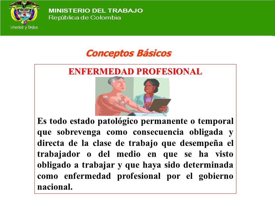 CLASIFICACION DE LOS FACTORES DE RIESGO.ERGONOMICOS.