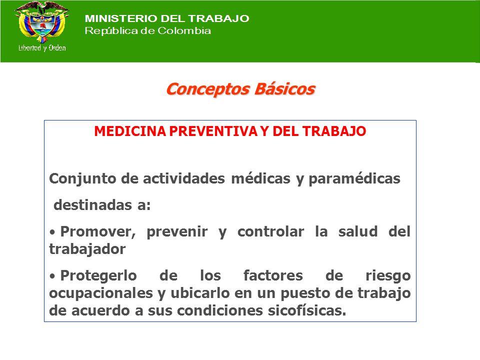 CLASIFICACION DE LOS FACTORES DE RIESGO PSICOSOCIALES èCarga de Trabajo.