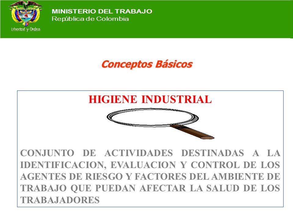 CONTROL DE LOS FACTORES DE RIESGO CONTROL ADMINISTRATIVO CONTROL TECNICO DEL RIESGO CONTROL EDUCATIVO